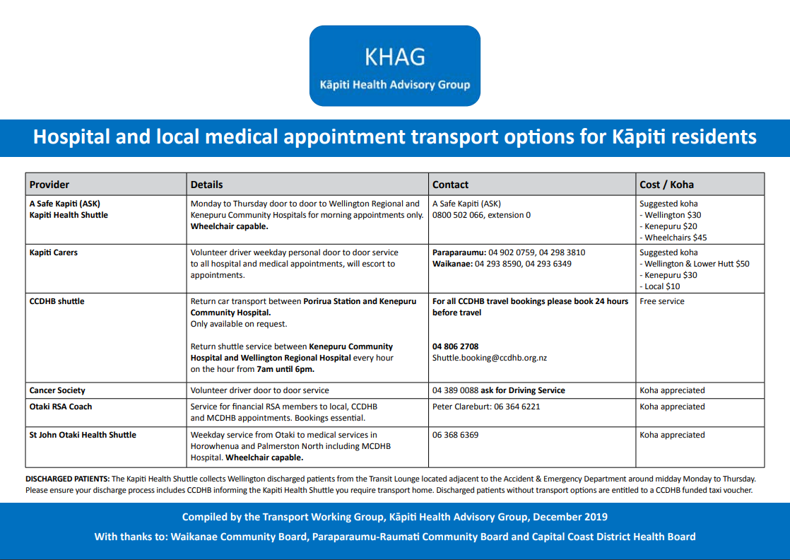 Transport options for Kapiti residents